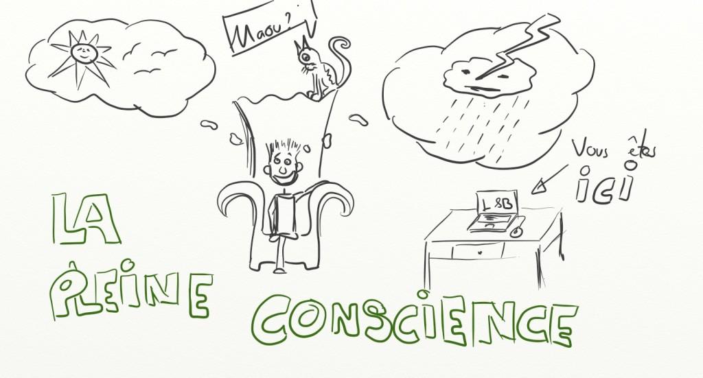 La pleine conscience simplifiée