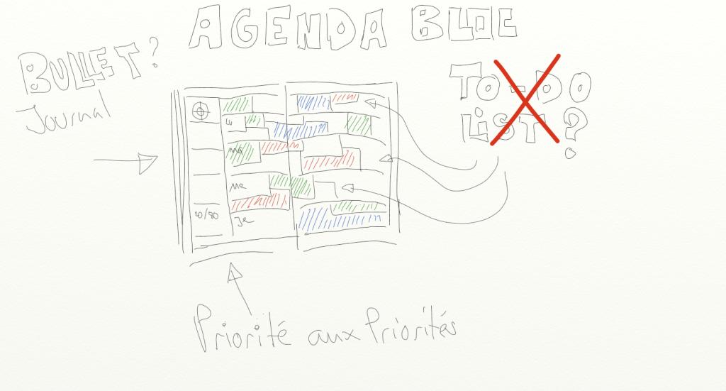 L'agenda permet de garder en vue les objectifs du mois, de la semaine et de la journée.